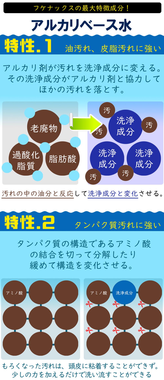 スケナックスの特性はアルカリベース水
